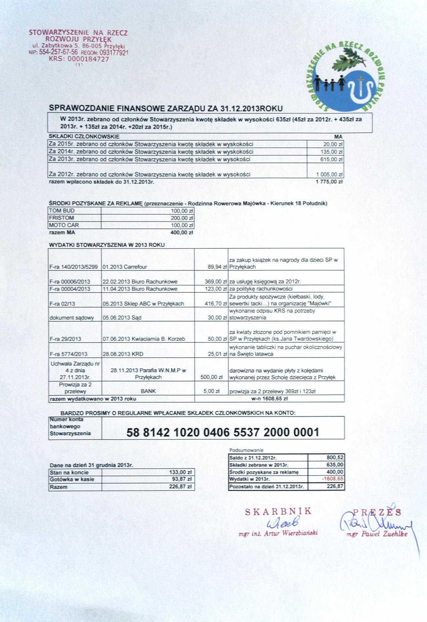 Finanse 2013